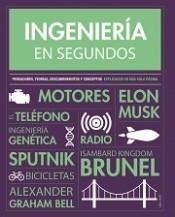 Ingeniería en segundos.